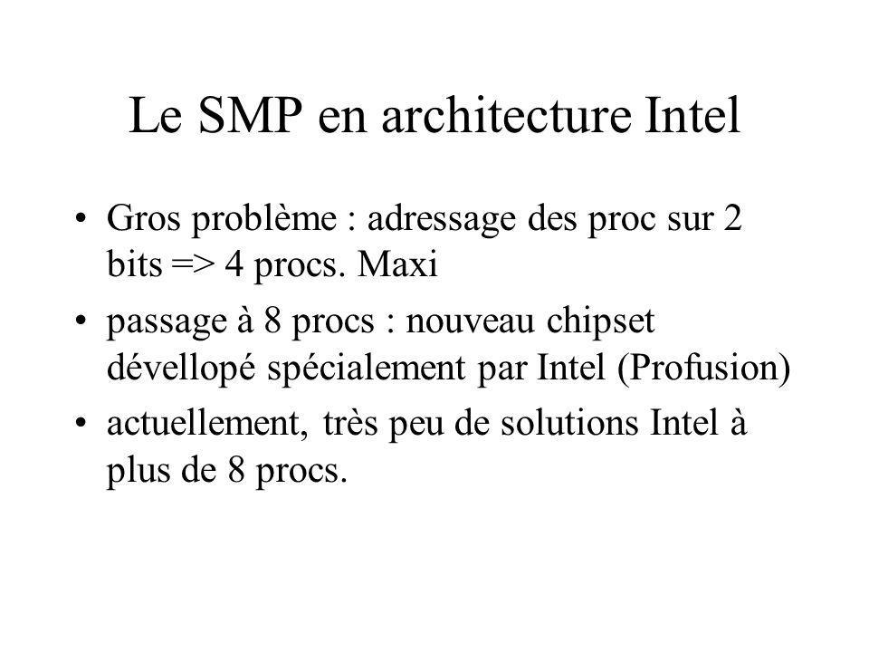 Le SMP en architecture Intel Gros problème : adressage des proc sur 2 bits => 4 procs. Maxi passage à 8 procs : nouveau chipset dévellopé spécialement