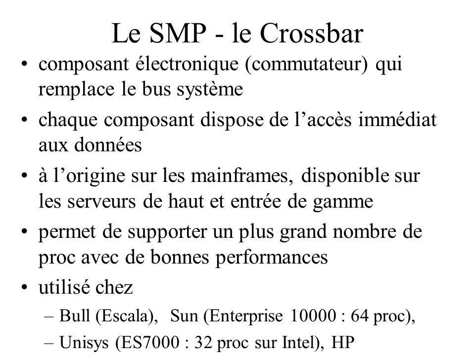 Le SMP - le Crossbar composant électronique (commutateur) qui remplace le bus système chaque composant dispose de laccès immédiat aux données à lorigine sur les mainframes, disponible sur les serveurs de haut et entrée de gamme permet de supporter un plus grand nombre de proc avec de bonnes performances utilisé chez –Bull (Escala), Sun (Enterprise 10000 : 64 proc), –Unisys (ES7000 : 32 proc sur Intel), HP