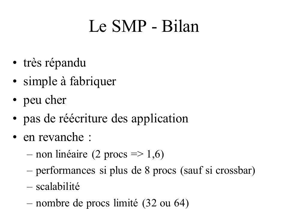 Le SMP - Bilan très répandu simple à fabriquer peu cher pas de réécriture des application en revanche : –non linéaire (2 procs => 1,6) –performances si plus de 8 procs (sauf si crossbar) –scalabilité –nombre de procs limité (32 ou 64)