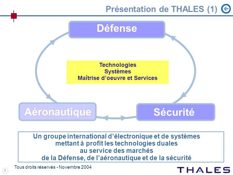 6 Tous droits réservés - Novembre 2004 Présentation de THALES (1) Technologies Systèmes Maîtrise doeuvre et ServicesAéronautique Sécurité Défense Un groupe international délectronique et de systèmes mettant à profit les technologies duales au service des marchés de la Défense, de laéronautique et de la sécurité