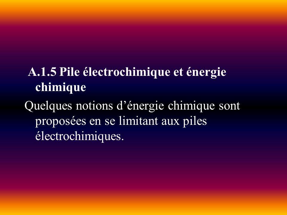 A.1.5 Pile électrochimique et énergie chimique Quelques notions dénergie chimique sont proposées en se limitant aux piles électrochimiques.