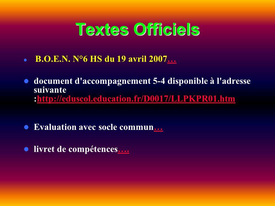 Textes Officiels B.O.E.N. N°6 HS du 19 avril 2007…… document d'accompagnement 5-4 disponible à l'adresse suivante :http://eduscol.education.fr/D0017/L
