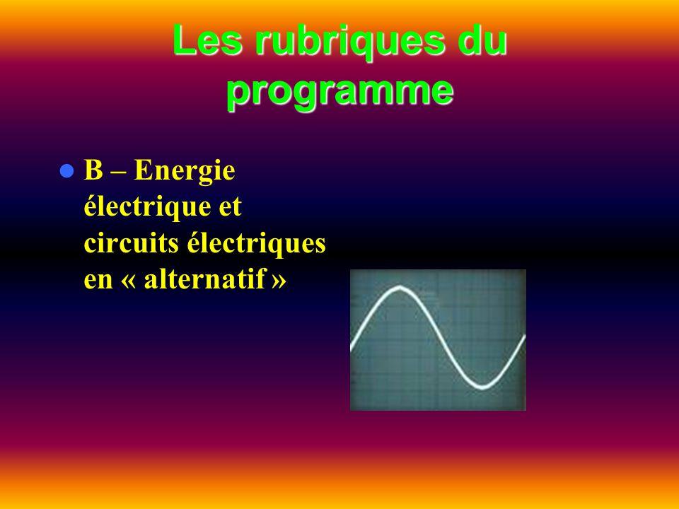 Les rubriques du programme B – Energie électrique et circuits électriques en « alternatif »