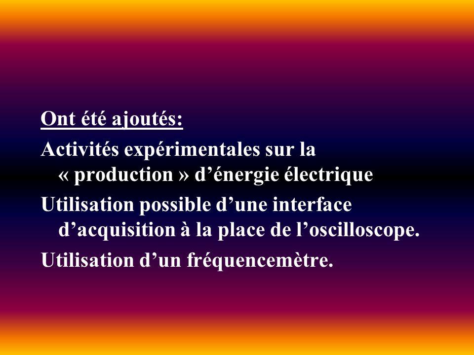 Ont été ajoutés: Activités expérimentales sur la « production » dénergie électrique Utilisation possible dune interface dacquisition à la place de los