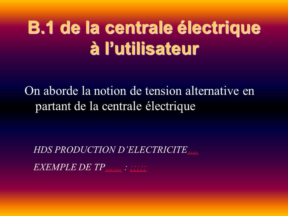 B.1 de la centrale électrique à lutilisateur On aborde la notion de tension alternative en partant de la centrale électrique HDS PRODUCTION DELECTRICI