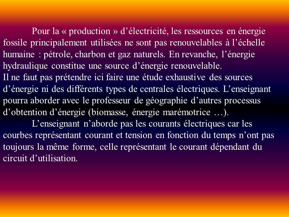 Pour la « production » délectricité, les ressources en énergie fossile principalement utilisées ne sont pas renouvelables à léchelle humaine : pétrole