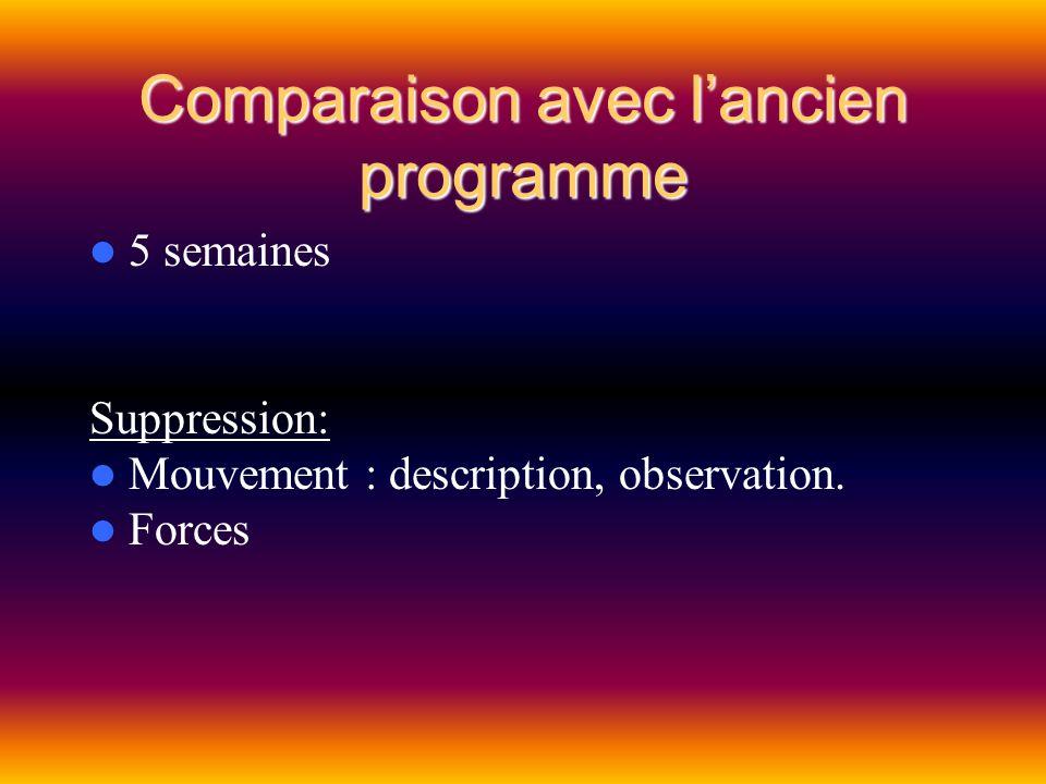 5 semaines Suppression: Mouvement : description, observation. Forces Comparaison avec lancien programme