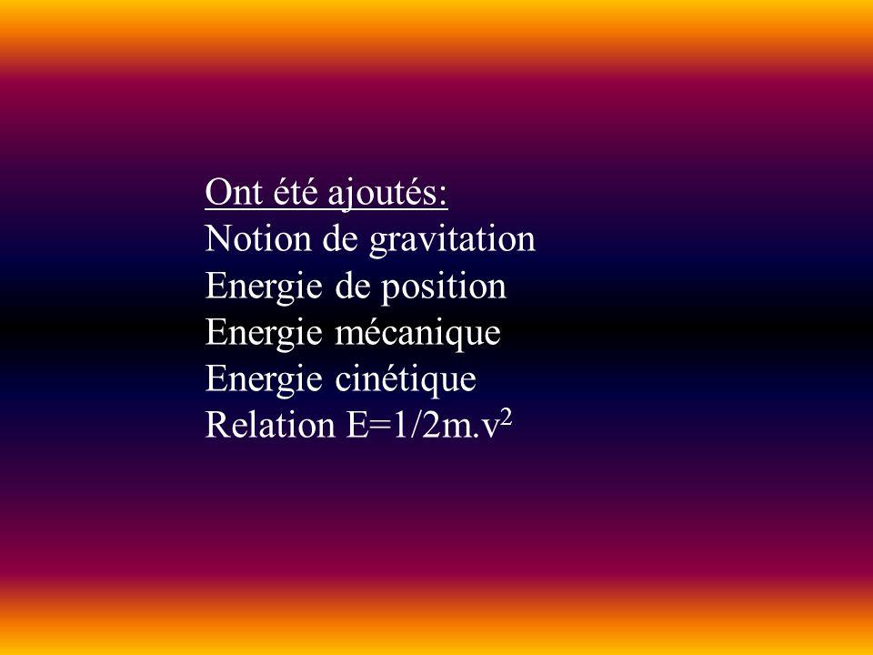 Ont été ajoutés: Notion de gravitation Energie de position Energie mécanique Energie cinétique Relation E=1/2m.v 2