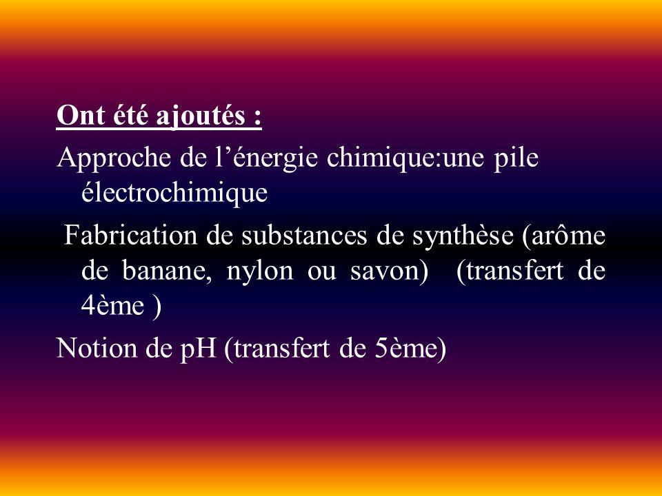 Ont été ajoutés : Approche de lénergie chimique:une pile électrochimique Fabrication de substances de synthèse (arôme de banane, nylon ou savon) (tran