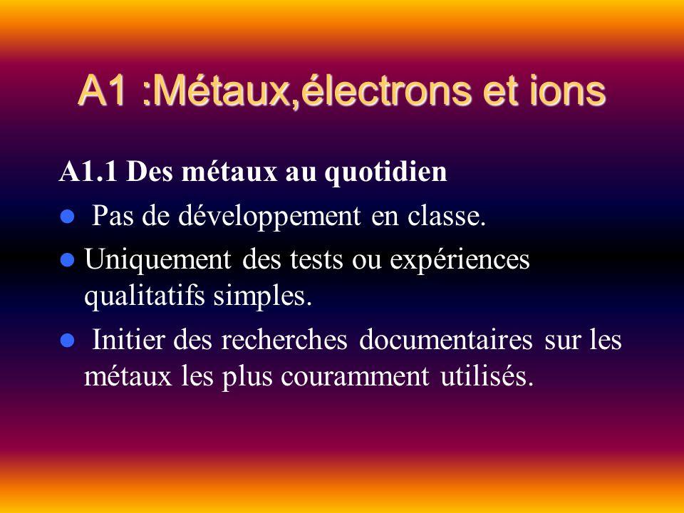 A1 :Métaux,électrons et ions A1.1 Des métaux au quotidien Pas de développement en classe. Uniquement des tests ou expériences qualitatifs simples. Ini