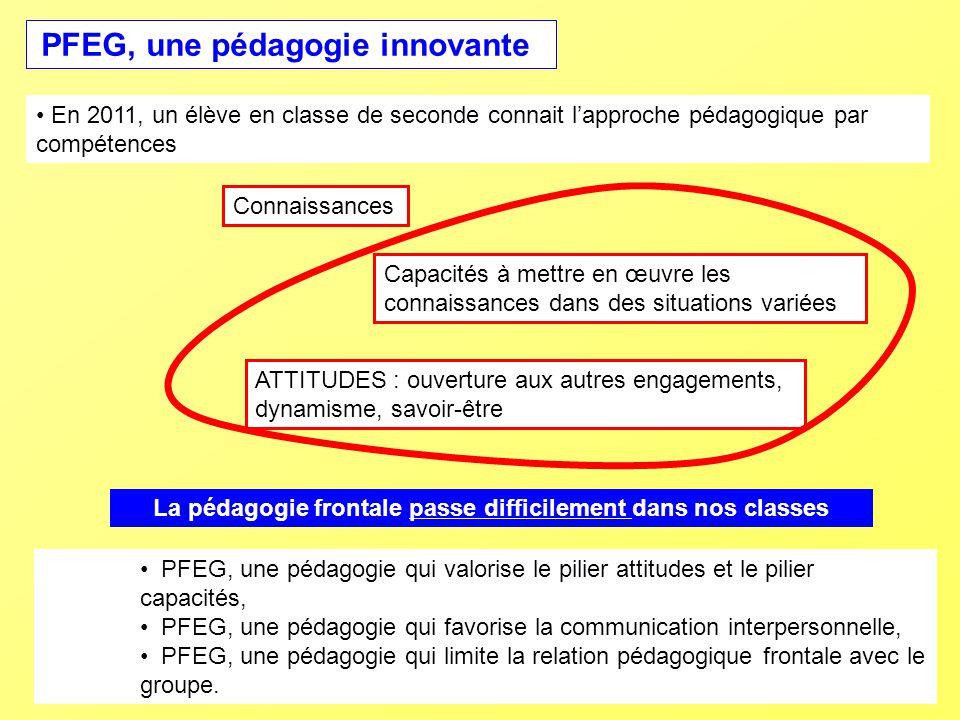 PFEG, une pédagogie innovante En 2011, un élève en classe de seconde connait lapproche pédagogique par compétences Connaissances Capacités à mettre en