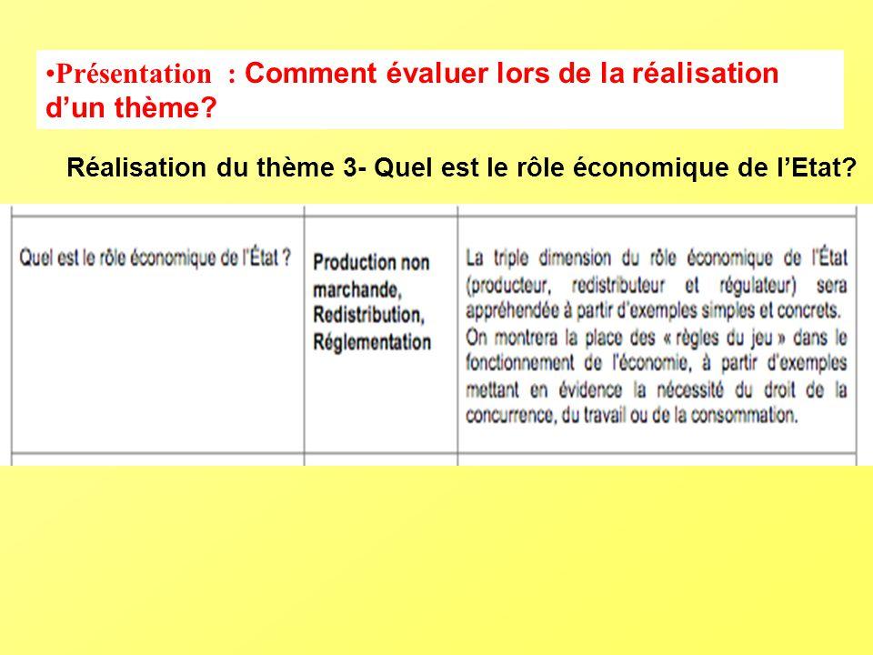 Présentation : Comment évaluer lors de la réalisation dun thème? Réalisation du thème 3- Quel est le rôle économique de lEtat?