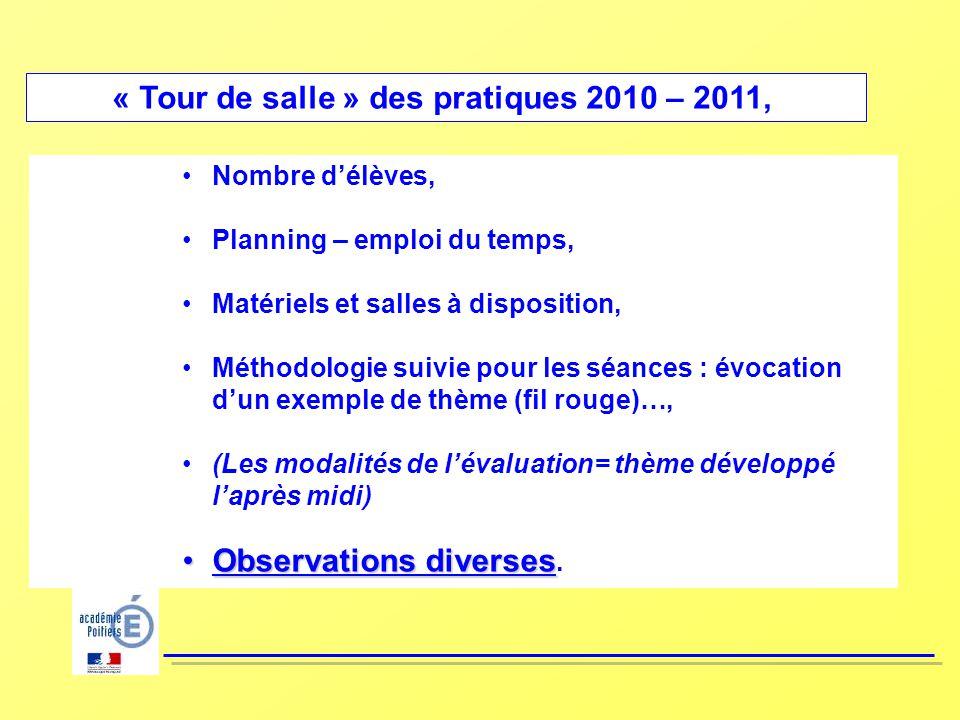 « Tour de salle » des pratiques 2010 – 2011, Nombre délèves, Planning – emploi du temps, Matériels et salles à disposition, Méthodologie suivie pour l