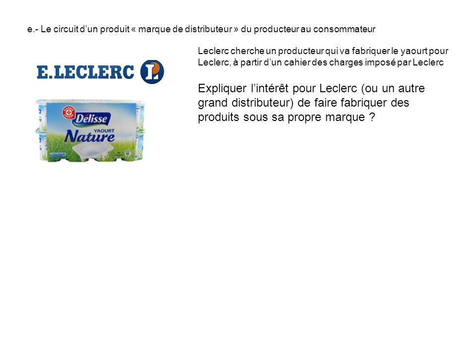 e.- Le circuit dun produit « marque de distributeur » du producteur au consommateur Leclerc cherche un producteur qui va fabriquer le yaourt pour Leclerc, à partir dun cahier des charges imposé par Leclerc Expliquer lintérêt pour Leclerc (ou un autre grand distributeur) de faire fabriquer des produits sous sa propre marque ?