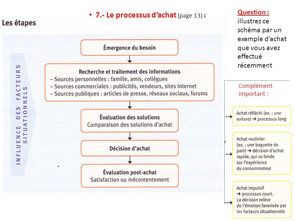 7.- Le processus dachat (page 13) : Question : illustrez ce schéma par un exemple dachat que vous avez effectué récemment Complément important :