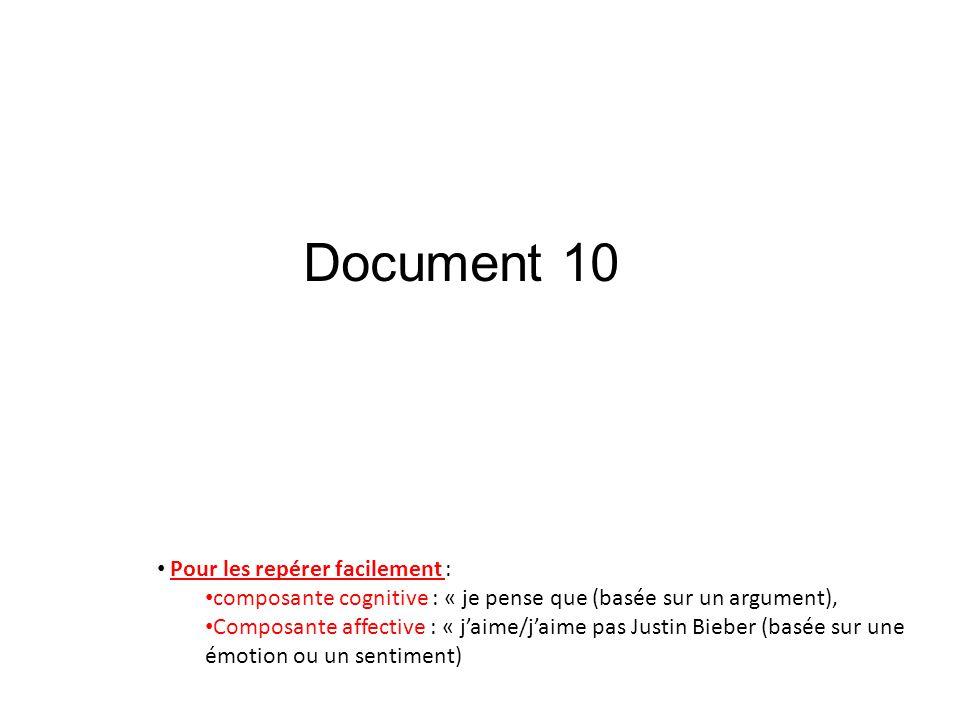 Pour les repérer facilement : composante cognitive : « je pense que (basée sur un argument), Composante affective : « jaime/jaime pas Justin Bieber (b