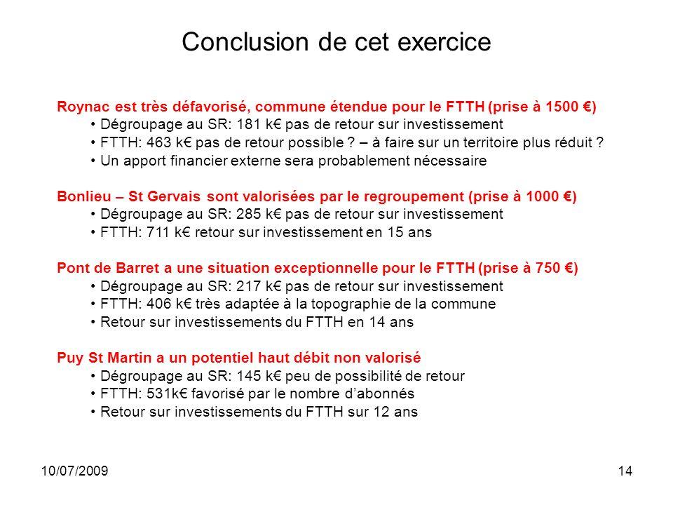 10/07/200914 Conclusion de cet exercice Roynac est très défavorisé, commune étendue pour le FTTH (prise à 1500 ) Dégroupage au SR: 181 k pas de retour sur investissement FTTH: 463 k pas de retour possible .