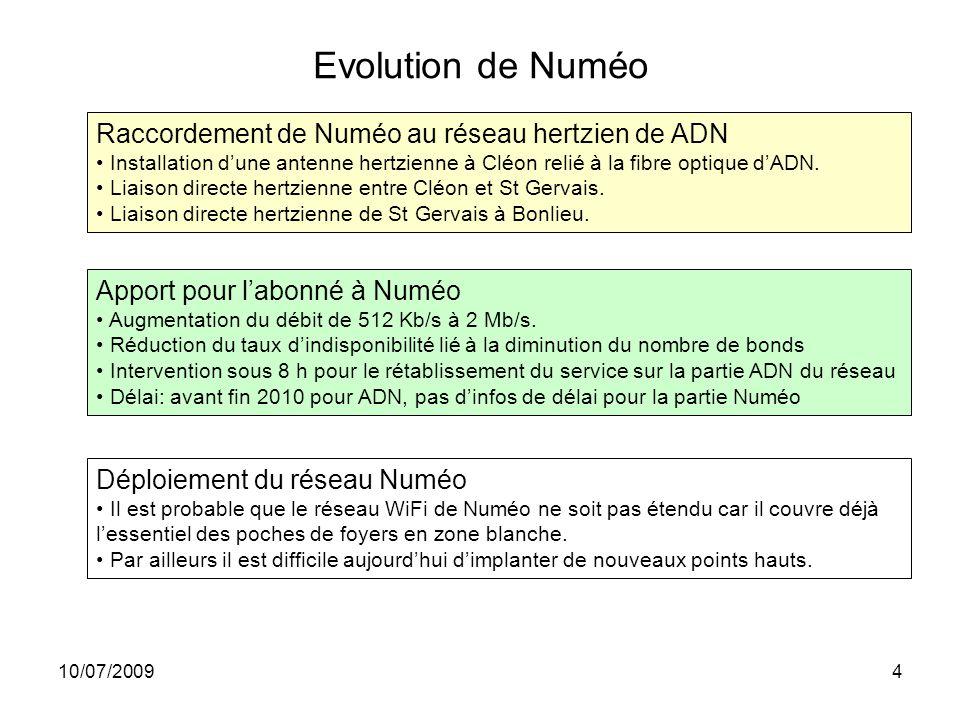 10/07/20094 Evolution de Numéo Raccordement de Numéo au réseau hertzien de ADN Installation dune antenne hertzienne à Cléon relié à la fibre optique dADN.