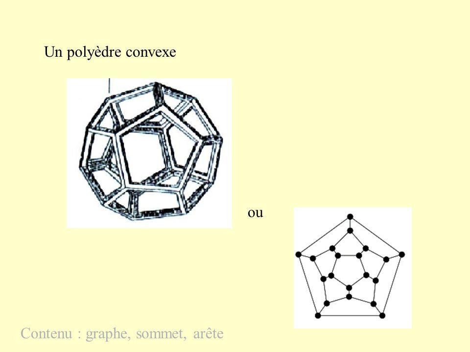 Un polyèdre convexe ou Contenu : graphe, sommet, arête