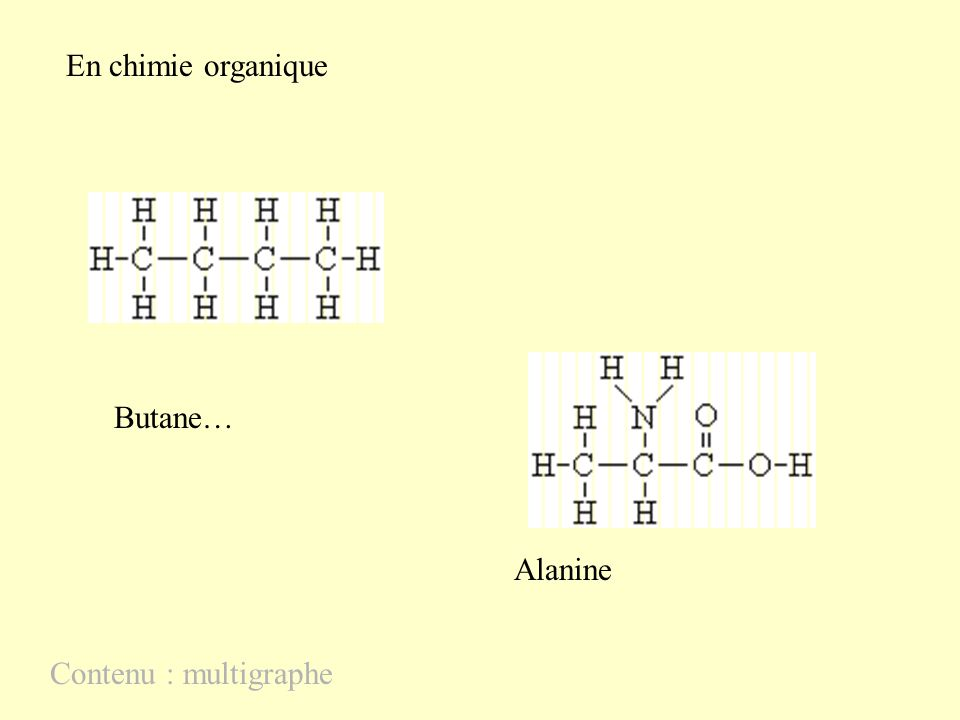 Butane… Alanine En chimie organique Contenu : multigraphe
