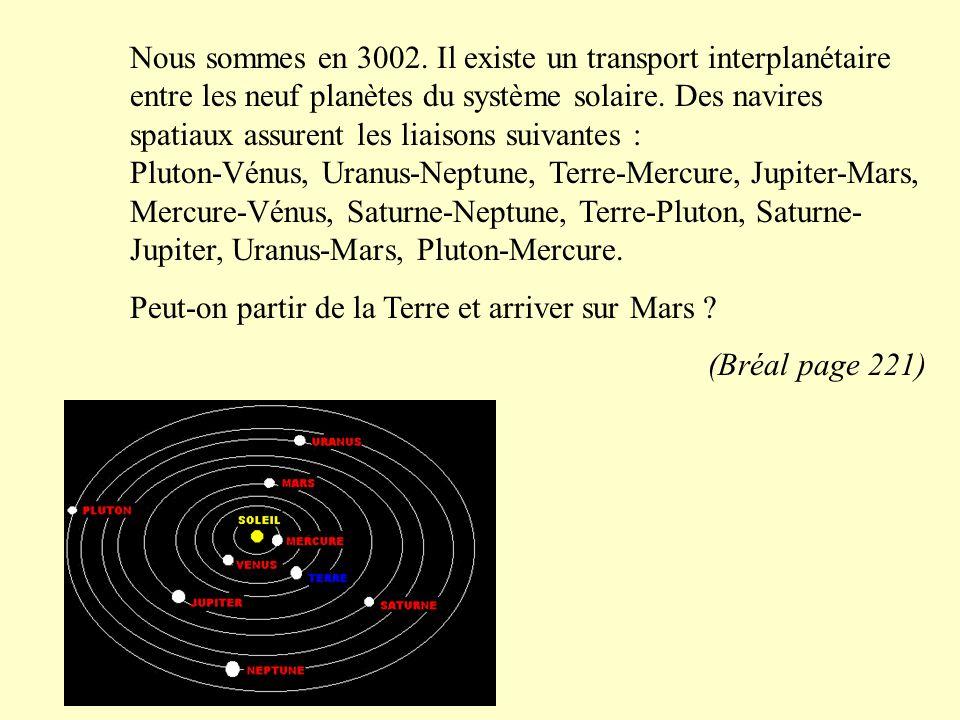 Nous sommes en 3002. Il existe un transport interplanétaire entre les neuf planètes du système solaire. Des navires spatiaux assurent les liaisons sui