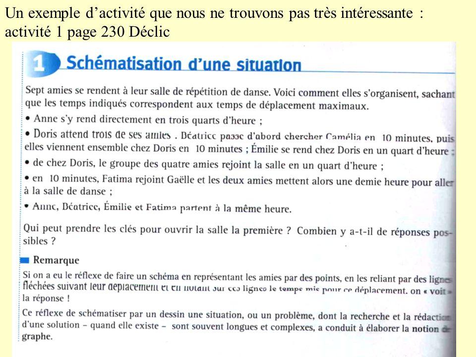 Un exemple dactivité que nous ne trouvons pas très intéressante : activité 1 page 230 Déclic