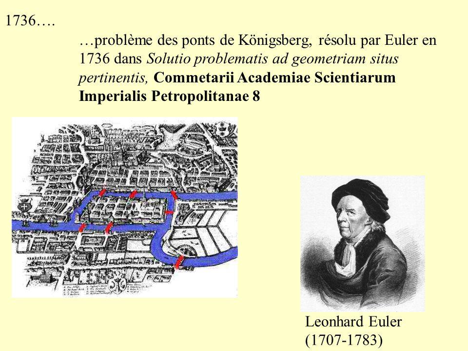 1736…. Leonhard Euler (1707-1783) …problème des ponts de Königsberg, résolu par Euler en 1736 dans Solutio problematis ad geometriam situs pertinentis