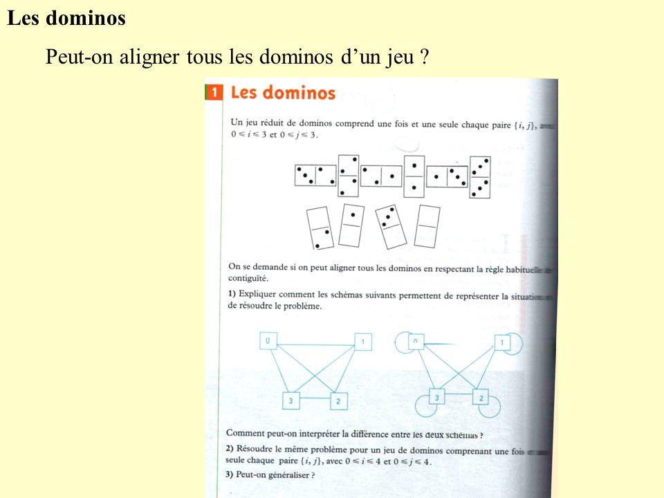 Les dominos Peut-on aligner tous les dominos dun jeu ?