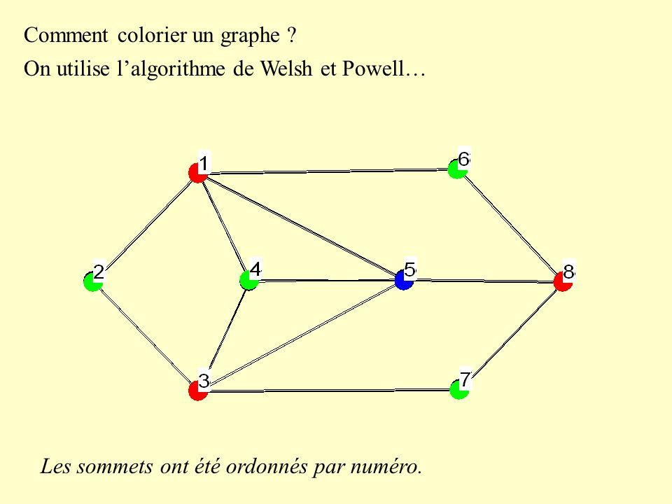 Comment colorier un graphe ? On utilise lalgorithme de Welsh et Powell… Les sommets ont été ordonnés par numéro.