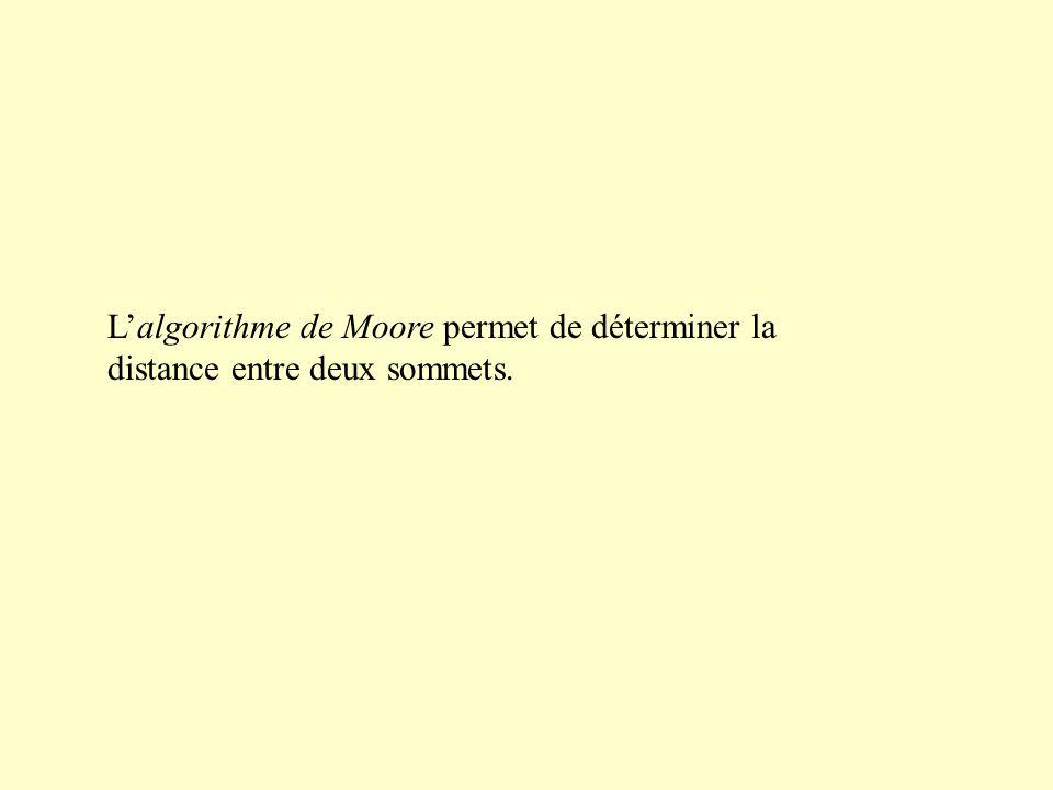 Lalgorithme de Moore permet de déterminer la distance entre deux sommets.