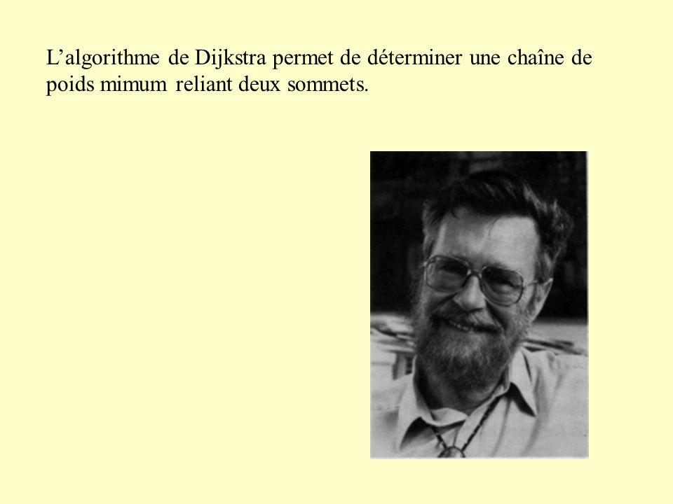 Lalgorithme de Dijkstra permet de déterminer une chaîne de poids mimum reliant deux sommets.
