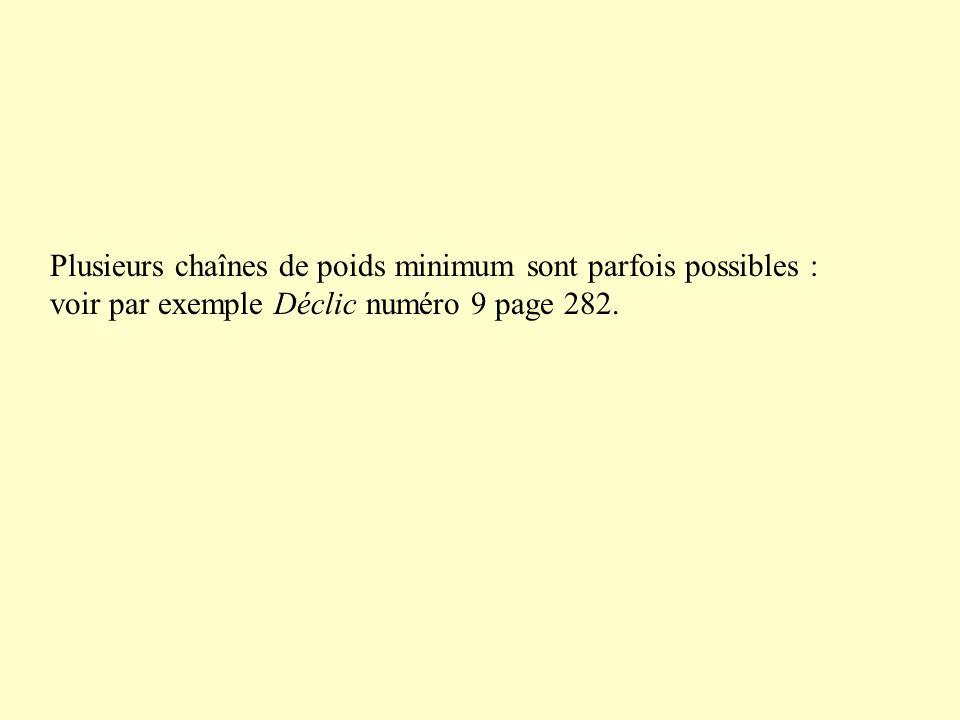 Plusieurs chaînes de poids minimum sont parfois possibles : voir par exemple Déclic numéro 9 page 282.