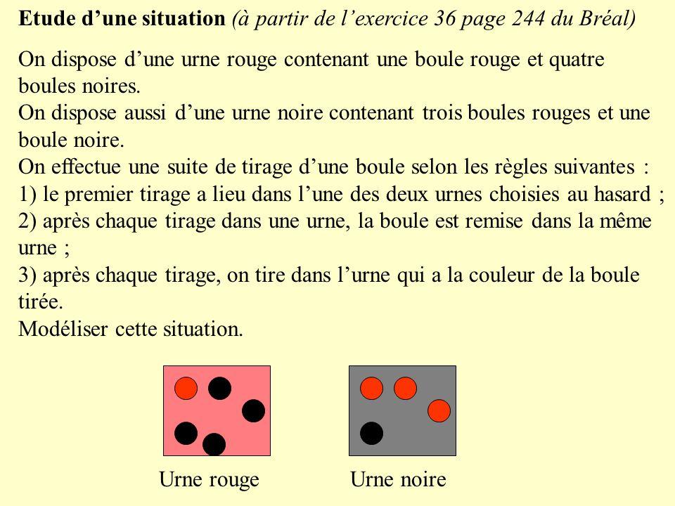 Etude dune situation (à partir de lexercice 36 page 244 du Bréal) On dispose dune urne rouge contenant une boule rouge et quatre boules noires. On dis