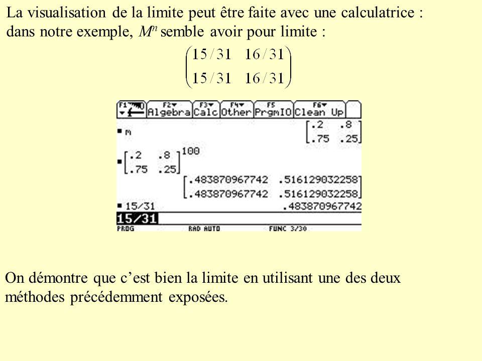 La visualisation de la limite peut être faite avec une calculatrice : dans notre exemple, M n semble avoir pour limite : On démontre que cest bien la limite en utilisant une des deux méthodes précédemment exposées.