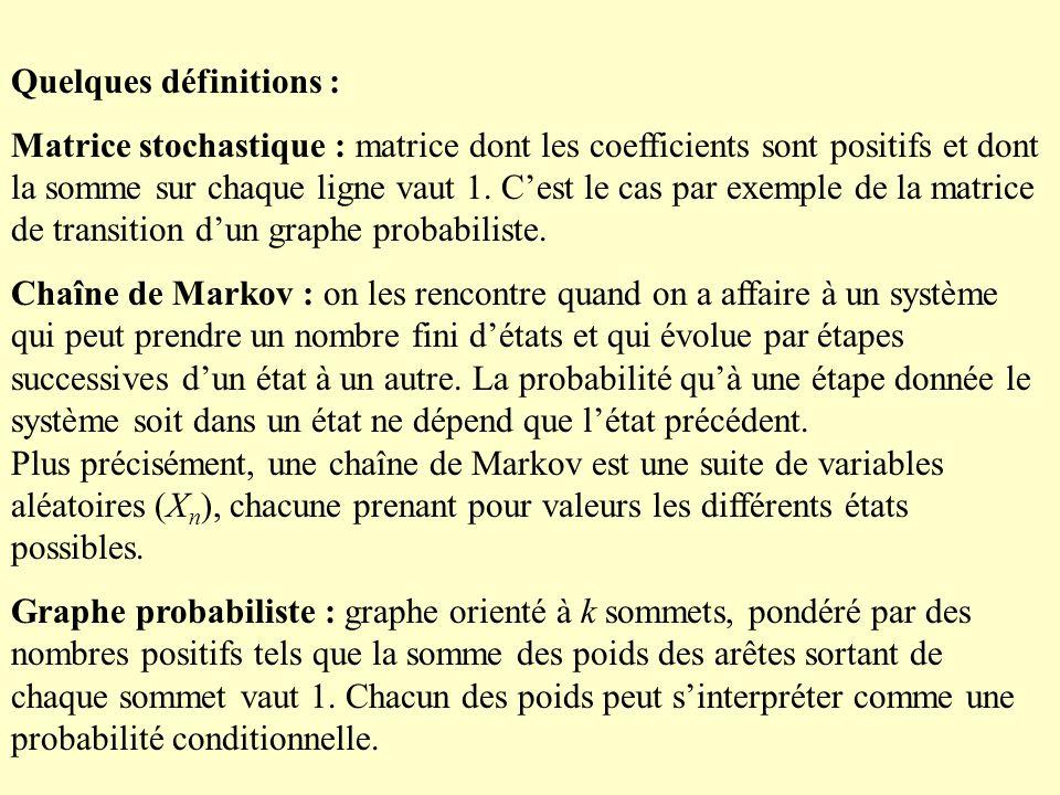 Quelques définitions : Matrice stochastique : matrice dont les coefficients sont positifs et dont la somme sur chaque ligne vaut 1. Cest le cas par ex