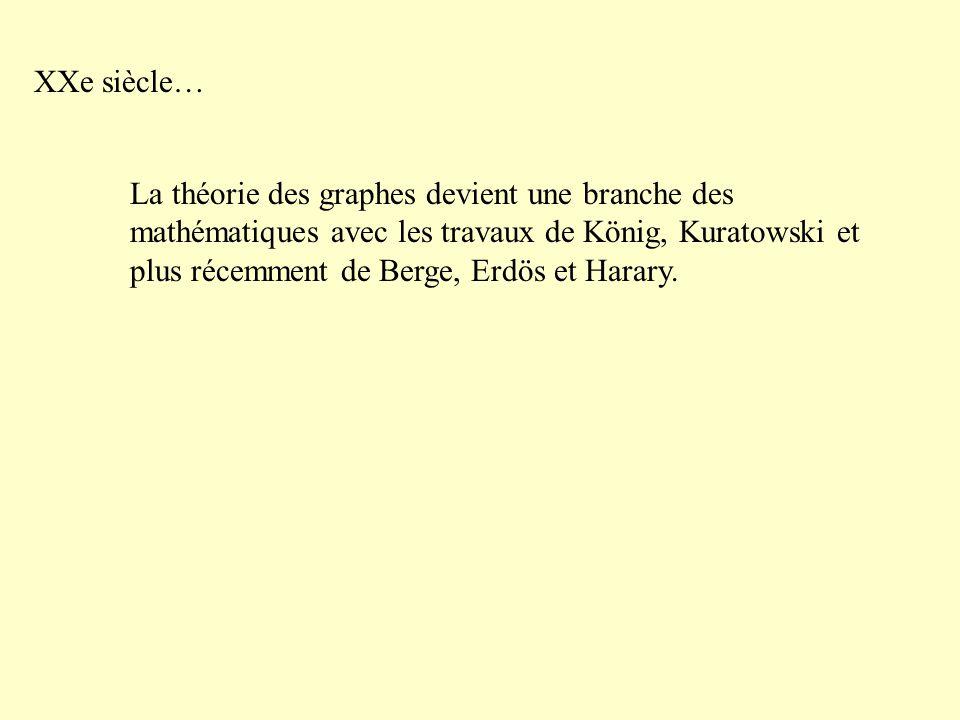 XXe siècle… La théorie des graphes devient une branche des mathématiques avec les travaux de König, Kuratowski et plus récemment de Berge, Erdös et Harary.