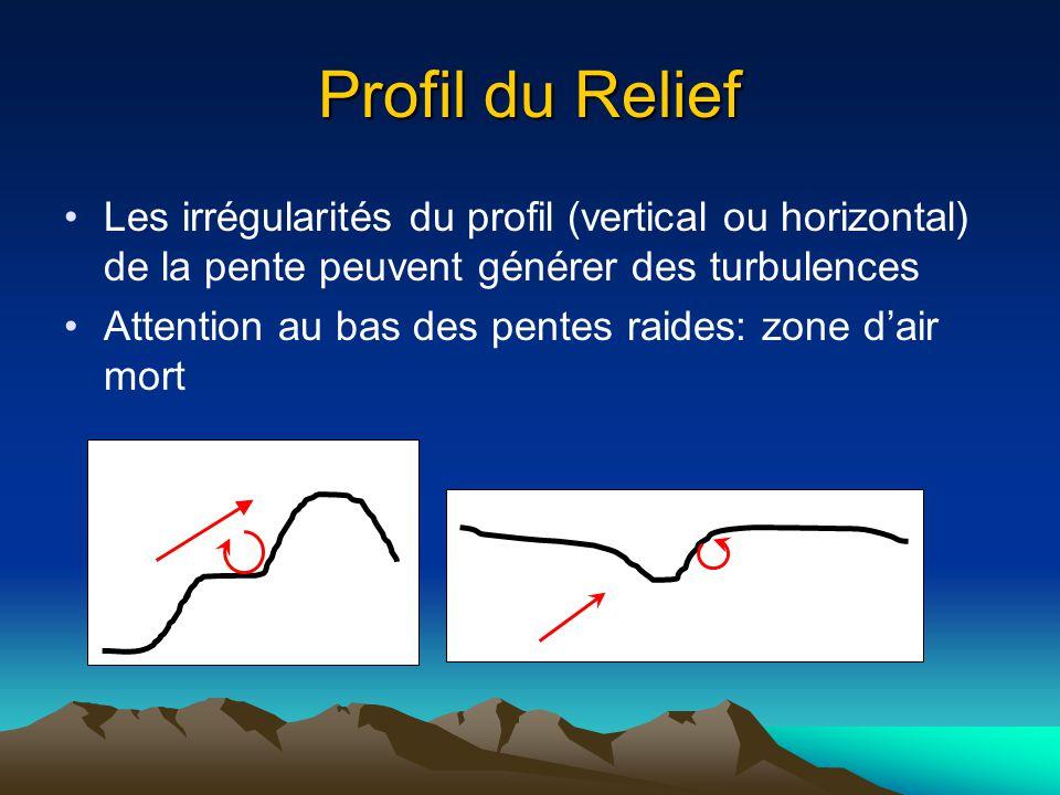 Profil du Relief Les irrégularités du profil (vertical ou horizontal) de la pente peuvent générer des turbulences Attention au bas des pentes raides: