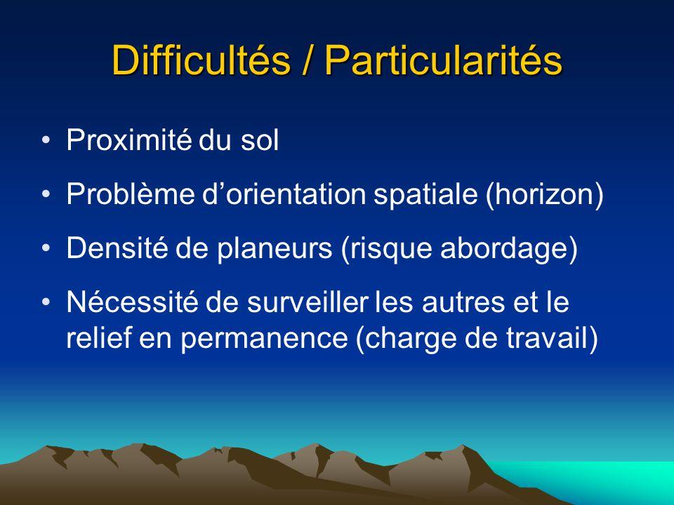 Difficultés / Particularités Proximité du sol Problème dorientation spatiale (horizon) Densité de planeurs (risque abordage) Nécessité de surveiller l