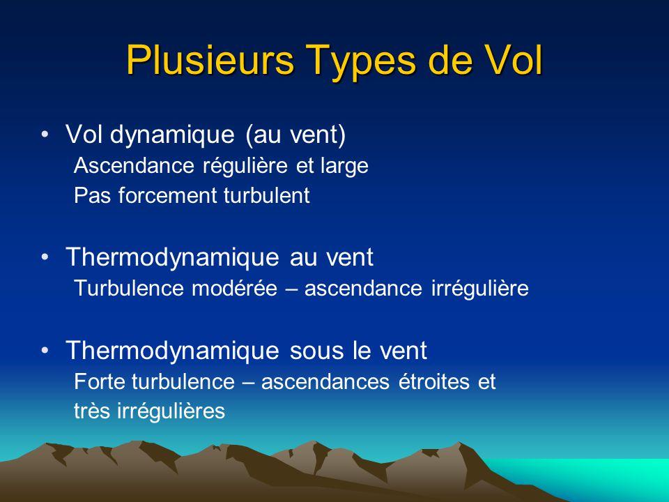 Plusieurs Types de Vol Vol dynamique (au vent) Ascendance régulière et large Pas forcement turbulent Thermodynamique au vent Turbulence modérée – asce