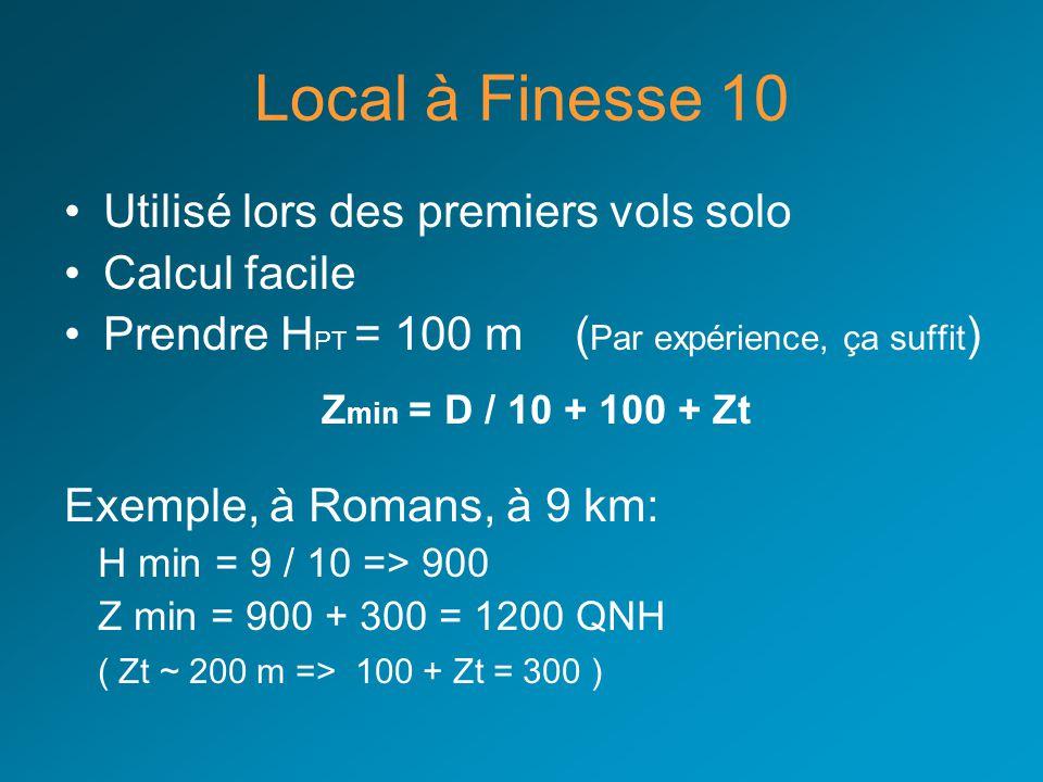 Local à Finesse 10 Utilisé lors des premiers vols solo Calcul facile Prendre H PT = 100 m ( Par expérience, ça suffit ) Z min = D / 10 + 100 + Zt Exem
