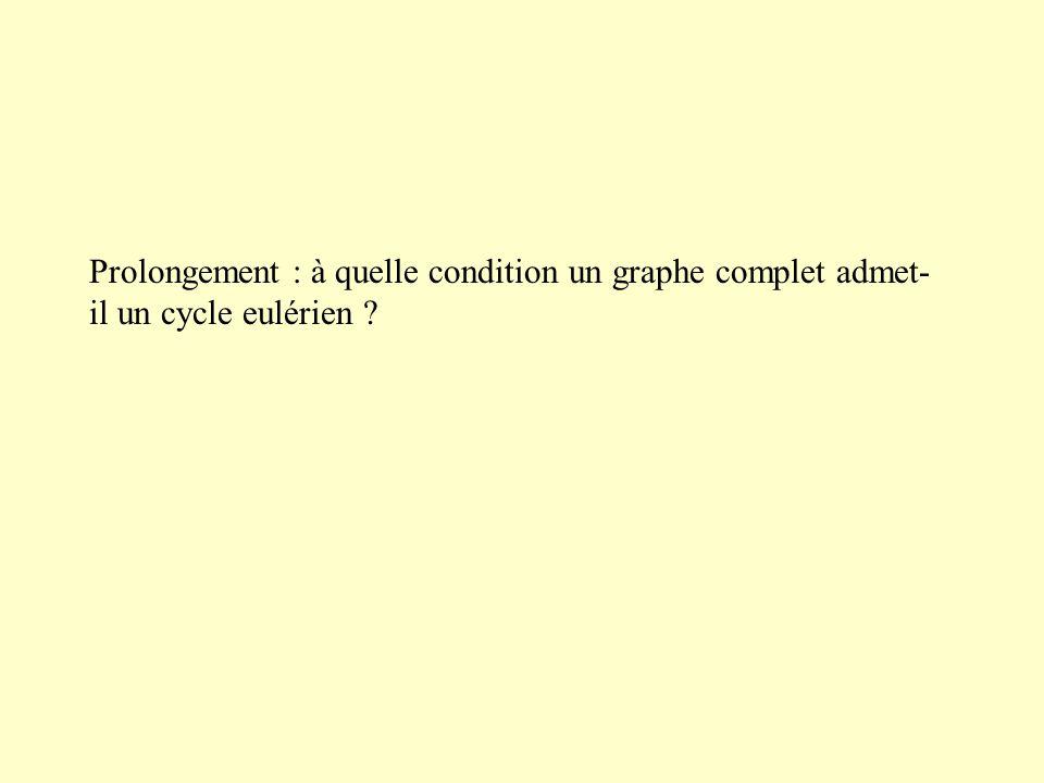 Prolongement : à quelle condition un graphe complet admet- il un cycle eulérien ?