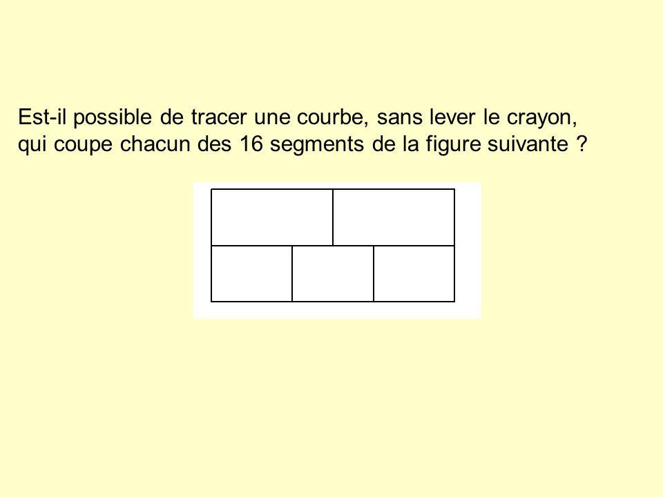 Est-il possible de tracer une courbe, sans lever le crayon, qui coupe chacun des 16 segments de la figure suivante ?