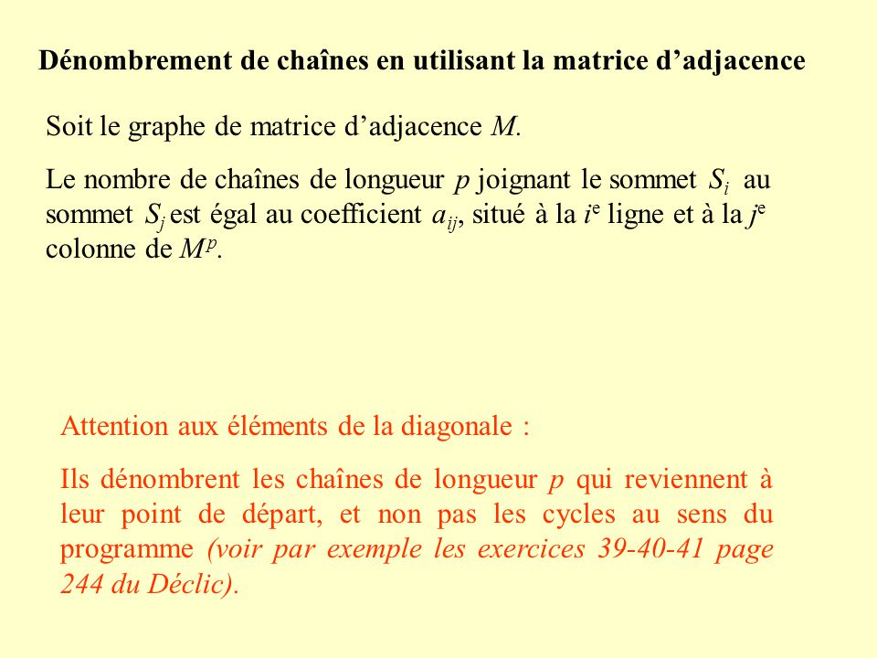 Dénombrement de chaînes en utilisant la matrice dadjacence Soit le graphe de matrice dadjacence M. Le nombre de chaînes de longueur p joignant le somm