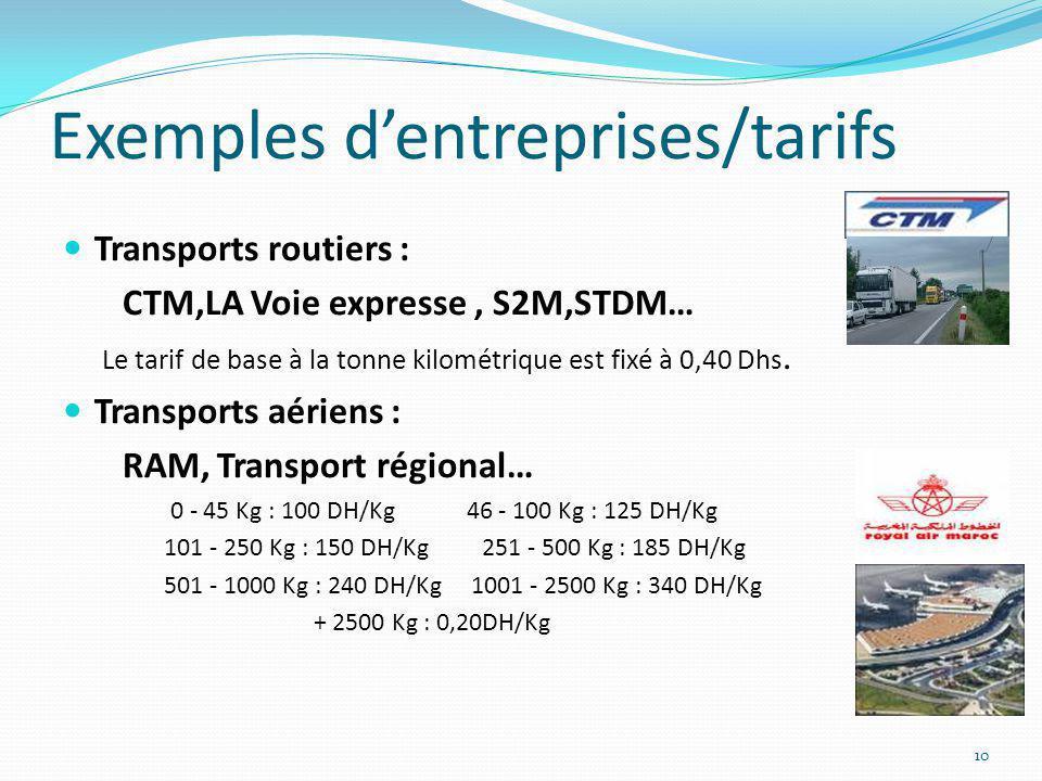 Exemples dentreprises/tarifs Transports routiers : CTM,LA Voie expresse, S2M,STDM… Le tarif de base à la tonne kilométrique est fixé à 0,40 Dhs. Trans