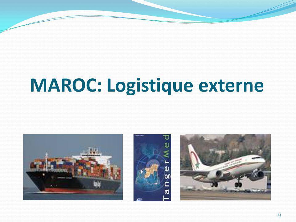 MAROC: Logistique externe 13