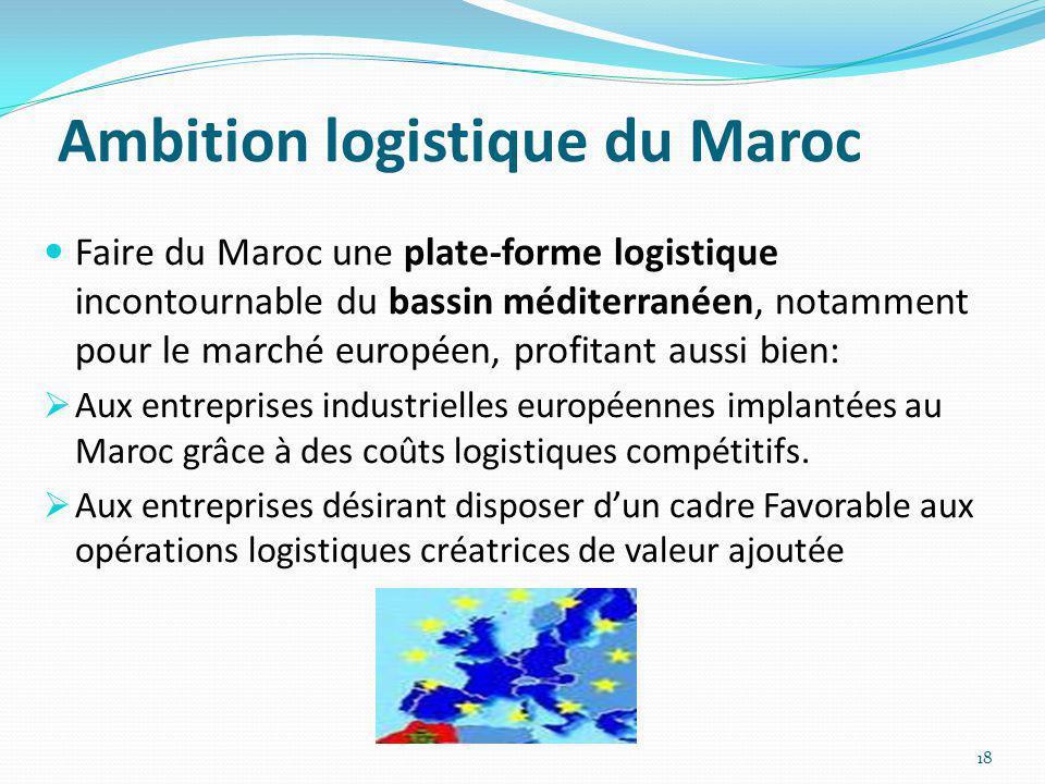 Ambition logistique du Maroc Faire du Maroc une plate-forme logistique incontournable du bassin méditerranéen, notamment pour le marché européen, prof