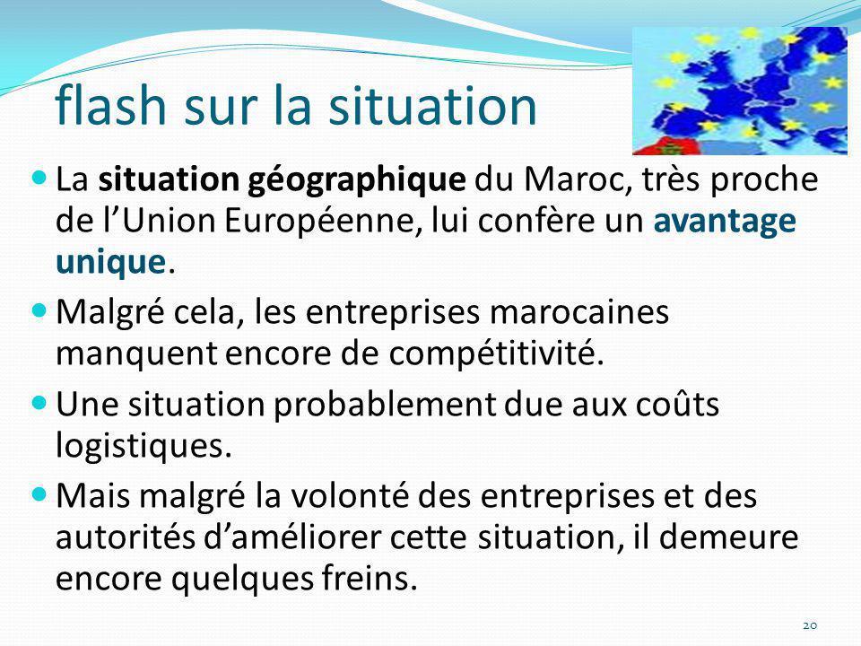 flash sur la situation La situation géographique du Maroc, très proche de lUnion Européenne, lui confère un avantage unique. Malgré cela, les entrepri