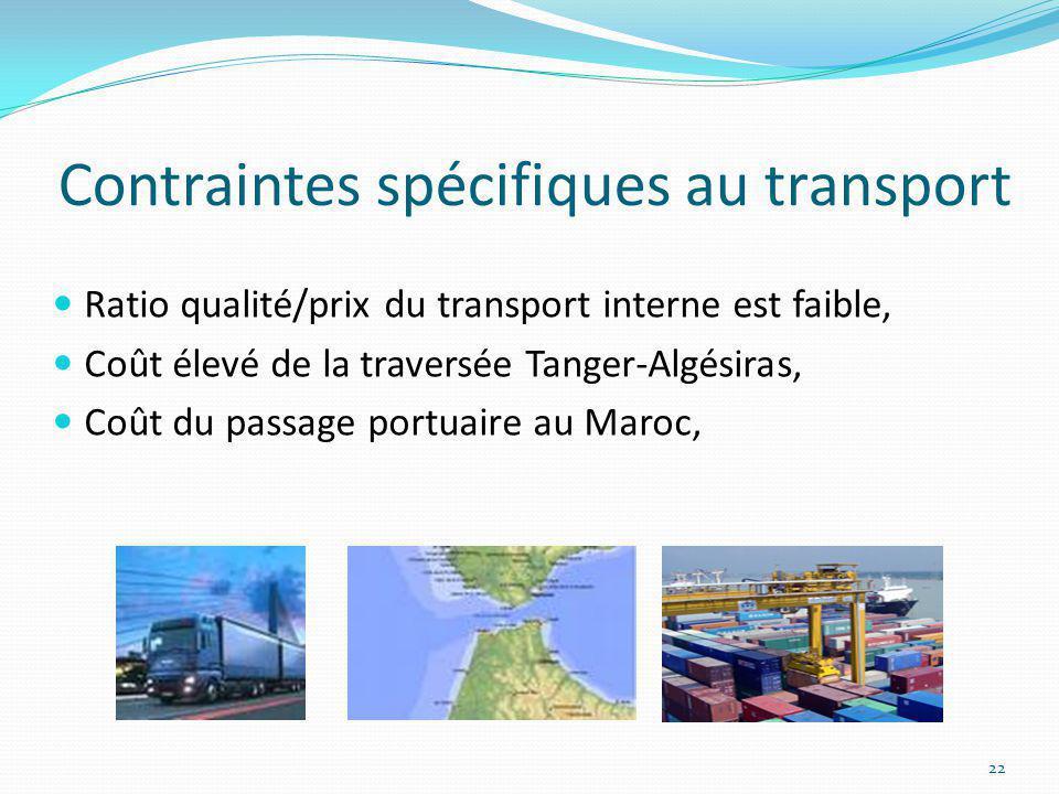 Contraintes spécifiques au transport Ratio qualité/prix du transport interne est faible, Coût élevé de la traversée Tanger-Algésiras, Coût du passage