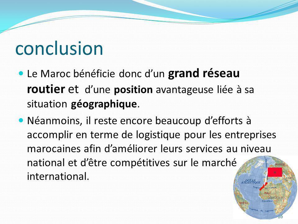 conclusion Le Maroc bénéficie donc dun grand réseau routier et dune position avantageuse liée à sa situation géographique. Néanmoins, il reste encore