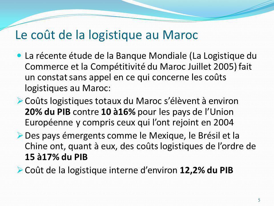 Le coût de la logistique au Maroc La récente étude de la Banque Mondiale (La Logistique du Commerce et la Compétitivité du Maroc Juillet 2005) fait un